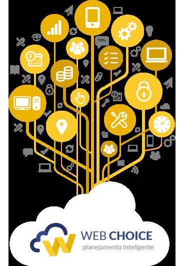 Cloud de Servições ERP da Web Choice